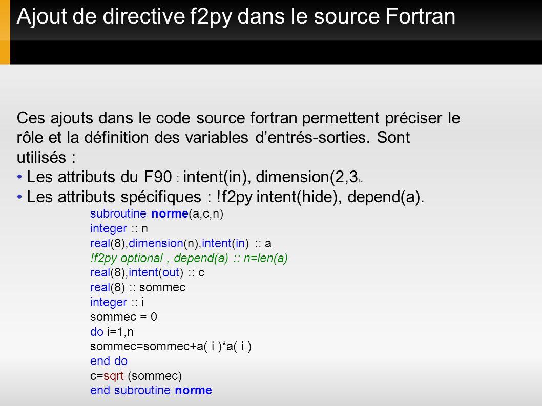 Ajout de directive f2py dans le source Fortran Ces ajouts dans le code source fortran permettent préciser le rôle et la définition des variables dentr