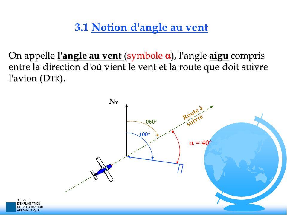 SERVICE D'EXPLOITATION DE LA FORMATION AERONAUTIQUE 3.1 Notion d'angle au vent NvNvNvNv On appelle l'angle au vent (symbole ), l'angle aigu compris en