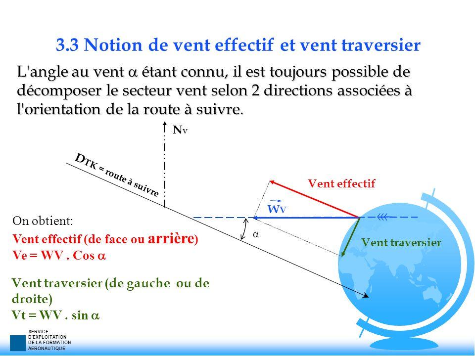 SERVICE D'EXPLOITATION DE LA FORMATION AERONAUTIQUE 3.3 Notion de vent effectif et vent traversier L'angle au vent étant connu, il est toujours possib