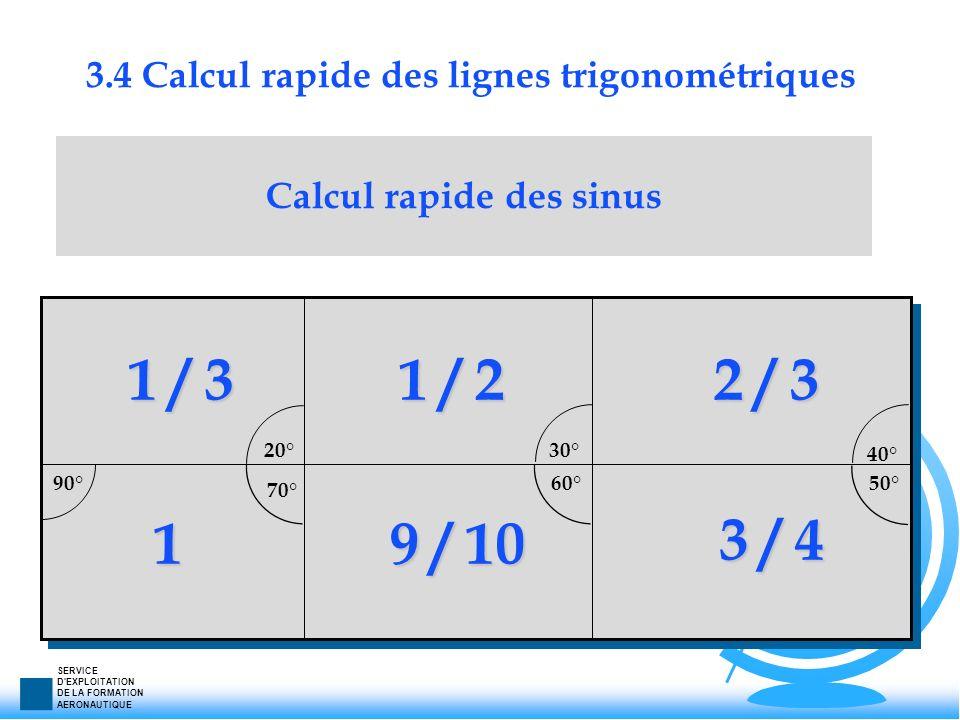SERVICE D'EXPLOITATION DE LA FORMATION AERONAUTIQUE Calcul rapide des sinus 1 / 3 1 / 2 2 / 3 1 9 / 10 3 / 4 20° 70° 30° 60° 40° 50°90° 3.4 Calcul rap