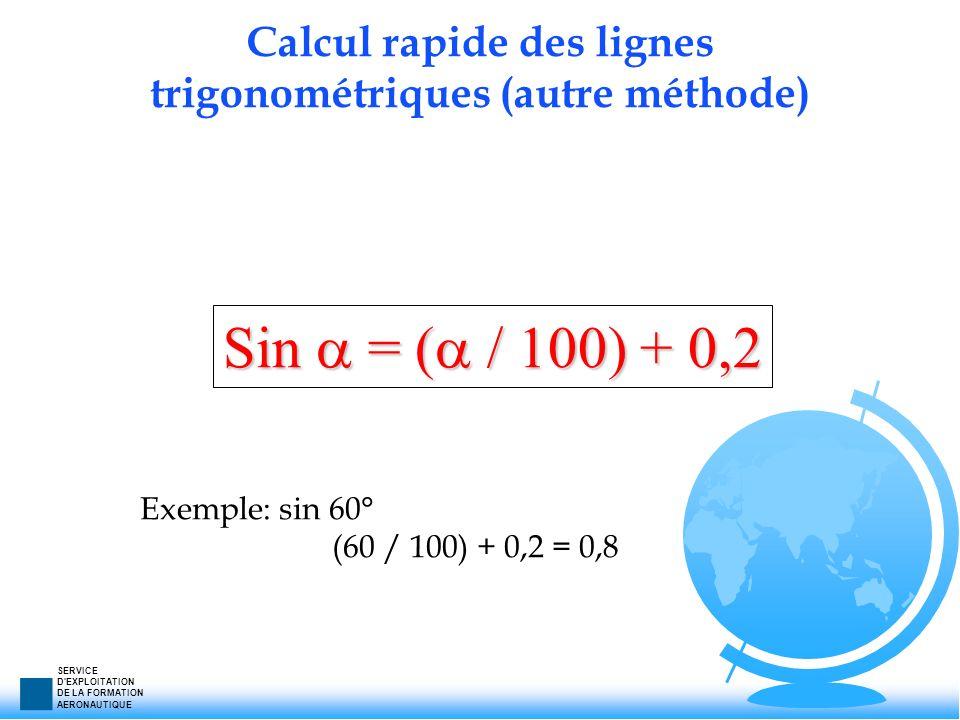 SERVICE D'EXPLOITATION DE LA FORMATION AERONAUTIQUE Calcul rapide des lignes trigonométriques (autre méthode) Sin = ( / 100) + 0,2 Exemple: sin 60° (6
