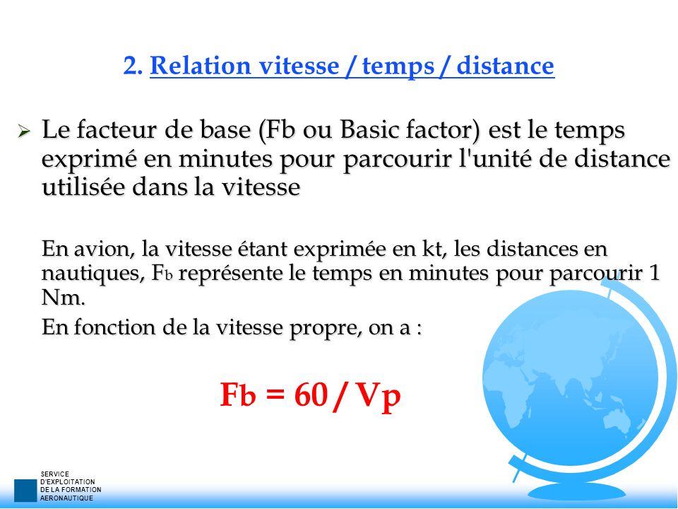 SERVICE D'EXPLOITATION DE LA FORMATION AERONAUTIQUE Le facteur de base (Fb ou Basic factor) est le temps exprimé en minutes pour parcourir l'unité de