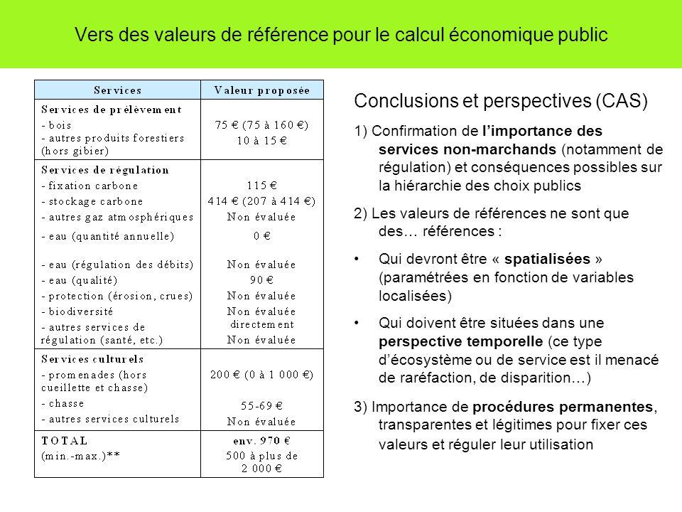 Vers des valeurs de référence pour le calcul économique public Conclusions et perspectives (CAS) 1) Confirmation de limportance des services non-marchands (notamment de régulation) et conséquences possibles sur la hiérarchie des choix publics 2) Les valeurs de références ne sont que des… références : Qui devront être « spatialisées » (paramétrées en fonction de variables localisées) Qui doivent être situées dans une perspective temporelle (ce type décosystème ou de service est il menacé de raréfaction, de disparition…) 3) Importance de procédures permanentes, transparentes et légitimes pour fixer ces valeurs et réguler leur utilisation
