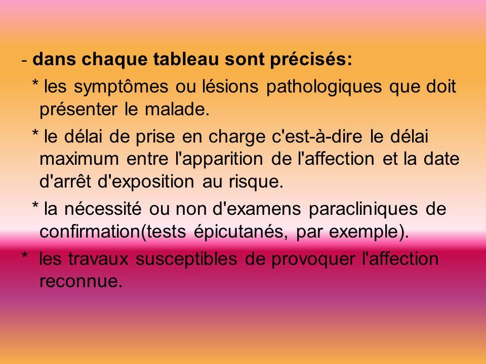 * la dermatose est inscrite sur la liste des tableaux des MPI - actuellement il existe en France:. dans le régime général: 90 tableaux dont 52 reprenn