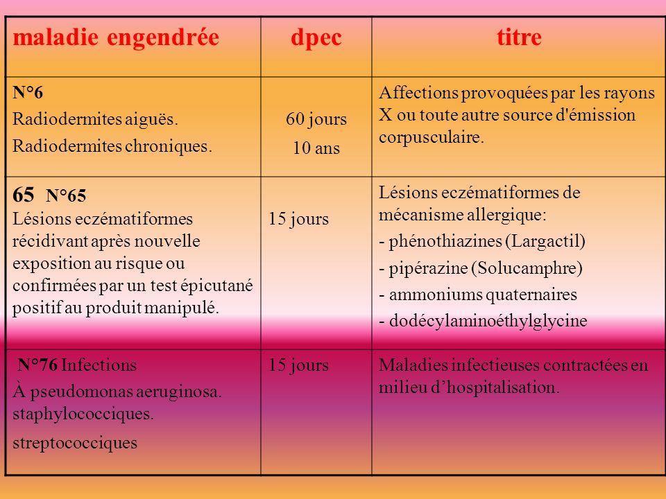 - dans chaque tableau sont précisés: * les symptômes ou lésions pathologiques que doit présenter le malade. * le délai de prise en charge c'est-à-dire