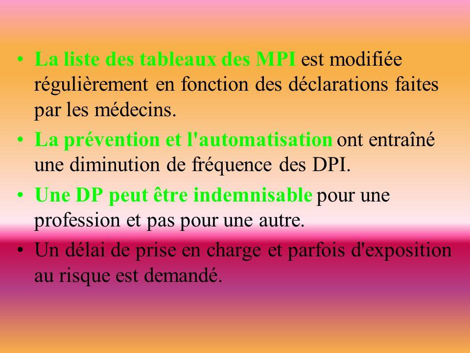 Conclusion: Une dermatose professionnelle peut être: – un AT à type de dermatose: Infirmière se piquant avec une aiguille utilisée sur un SIDEEN. –une