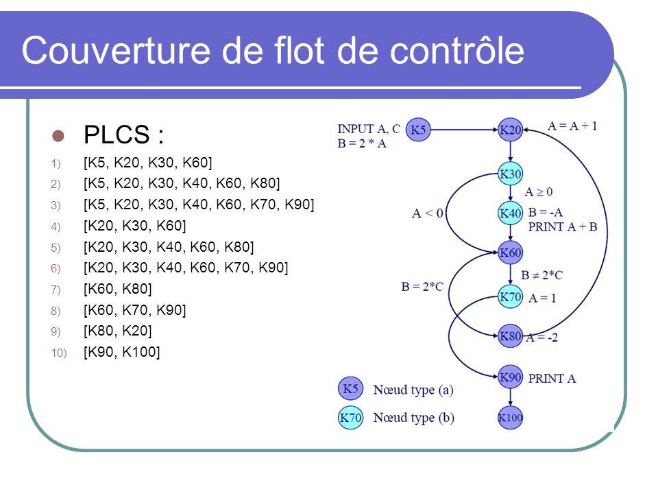 Couverture de flot de contrôle PLCS : 1) [K5, K20, K30, K60] 2) [K5, K20, K30, K40, K60, K80] 3) [K5, K20, K30, K40, K60, K70, K90] 4) [K20, K30, K60]
