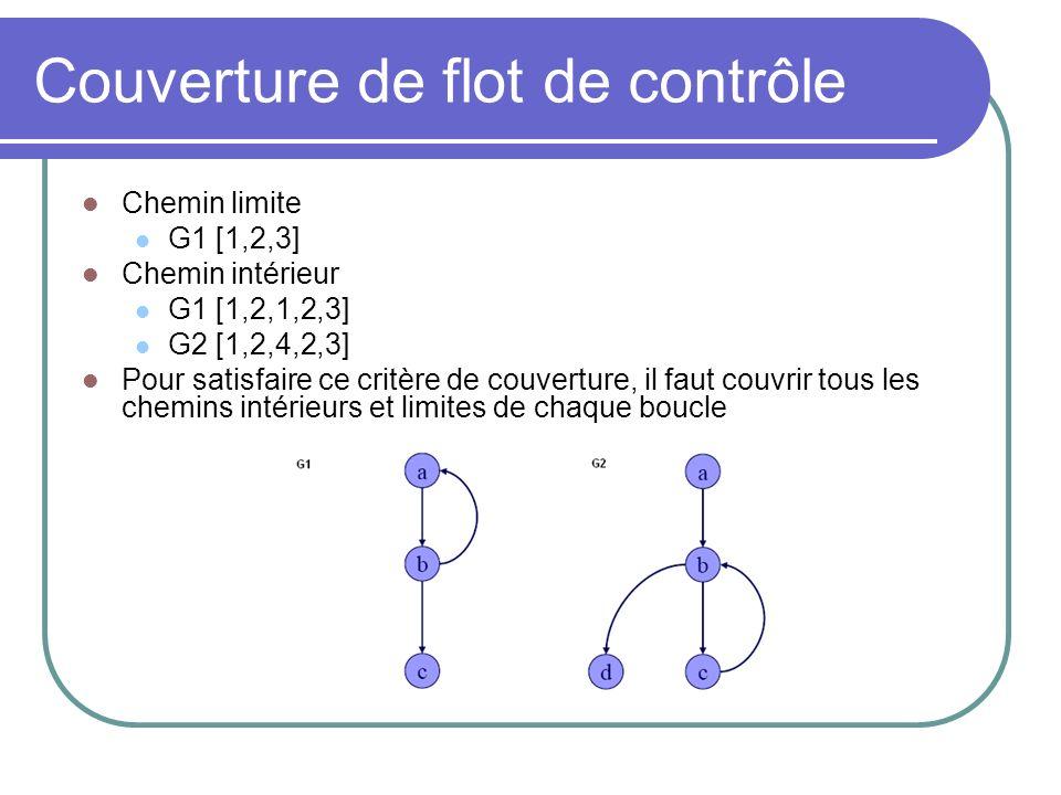 Couverture de flot de contrôle Chemin limite G1 [1,2,3] Chemin intérieur G1 [1,2,1,2,3] G2 [1,2,4,2,3] Pour satisfaire ce critère de couverture, il faut couvrir tous les chemins intérieurs et limites de chaque boucle