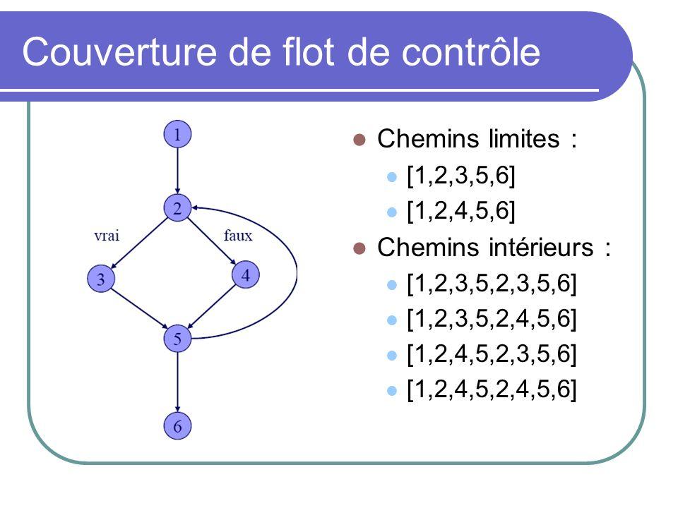 Couverture de flot de contrôle Chemins limites : [1,2,3,5,6] [1,2,4,5,6] Chemins intérieurs : [1,2,3,5,2,3,5,6] [1,2,3,5,2,4,5,6] [1,2,4,5,2,3,5,6] [1
