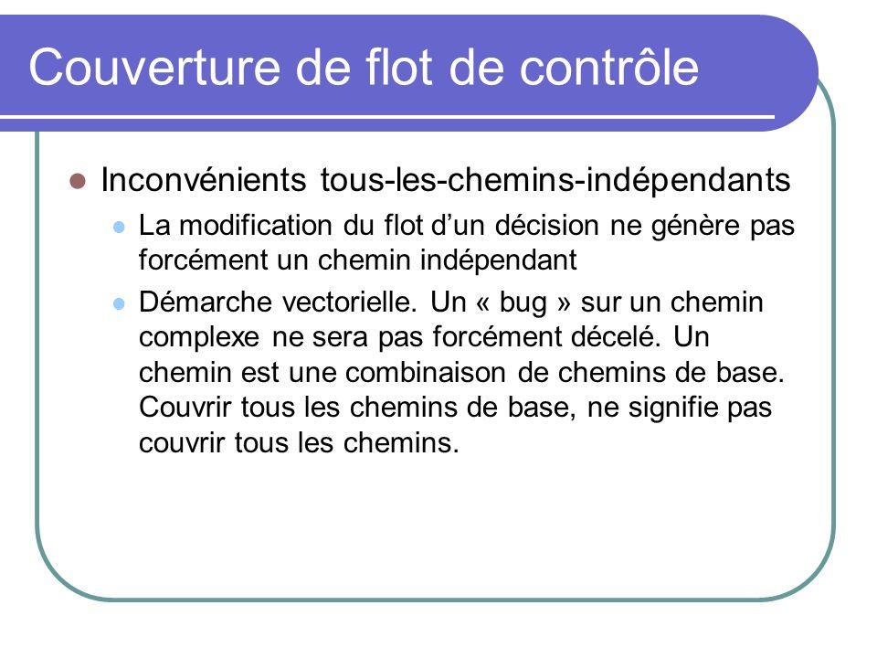 Couverture de flot de contrôle Inconvénients tous-les-chemins-indépendants La modification du flot dun décision ne génère pas forcément un chemin indépendant Démarche vectorielle.