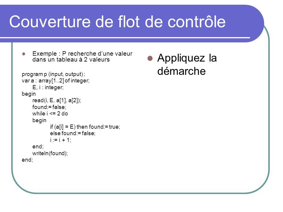 Couverture de flot de contrôle Exemple : P recherche dune valeur dans un tableau à 2 valeurs program p (input, output) ; var a : array[1..2] of integer; E, i : integer; begin read(i, E, a[1], a[2]); found:= false; while i <= 2 do begin if (a[i] = E) then found:= true; else found:= false; i := i + 1; end; writeln(found); end; Appliquez la démarche