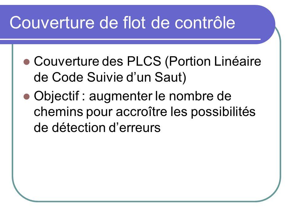 Couverture de flot de contrôle Couverture des PLCS (Portion Linéaire de Code Suivie dun Saut) Objectif : augmenter le nombre de chemins pour accroître les possibilités de détection derreurs