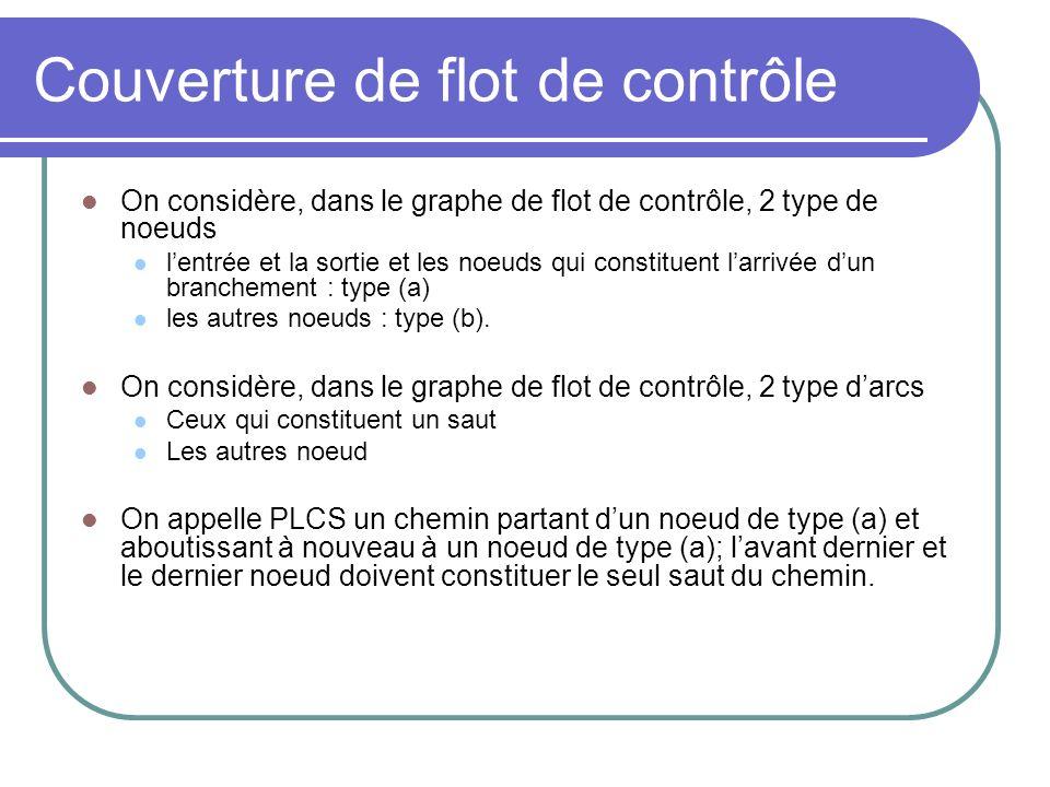 Couverture de flot de contrôle On considère, dans le graphe de flot de contrôle, 2 type de noeuds lentrée et la sortie et les noeuds qui constituent l