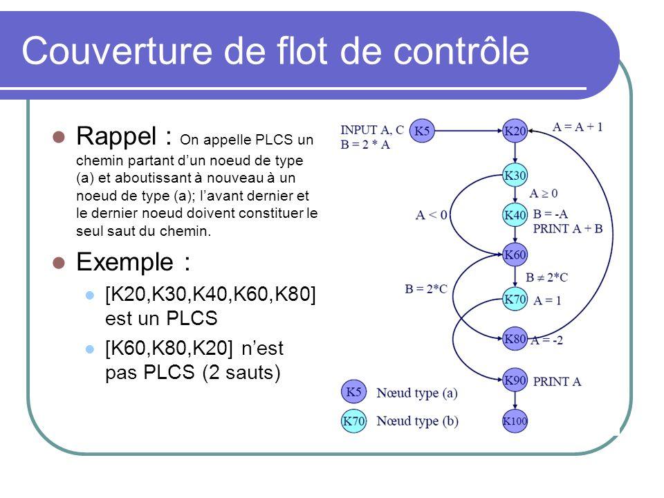 Couverture de flot de contrôle Rappel : On appelle PLCS un chemin partant dun noeud de type (a) et aboutissant à nouveau à un noeud de type (a); lavant dernier et le dernier noeud doivent constituer le seul saut du chemin.