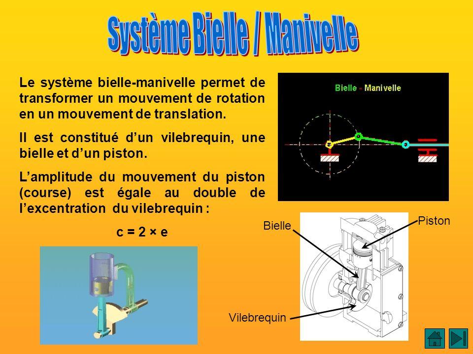 Le système bielle-manivelle permet de transformer un mouvement de rotation en un mouvement de translation. Il est constitué dun vilebrequin, une biell