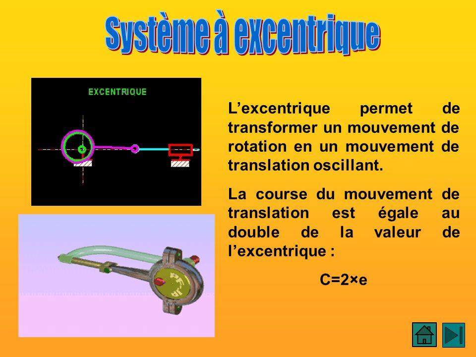 Lexcentrique permet de transformer un mouvement de rotation en un mouvement de translation oscillant. La course du mouvement de translation est égale