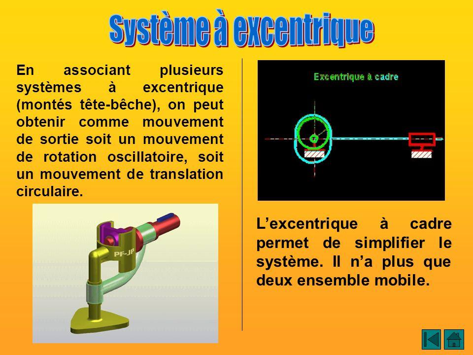 En associant plusieurs systèmes à excentrique (montés tête-bêche), on peut obtenir comme mouvement de sortie soit un mouvement de rotation oscillatoir