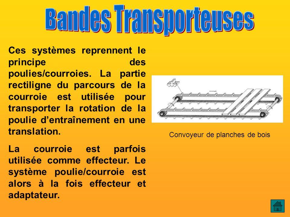 Ces systèmes reprennent le principe des poulies/courroies. La partie rectiligne du parcours de la courroie est utilisée pour transporter la rotation d