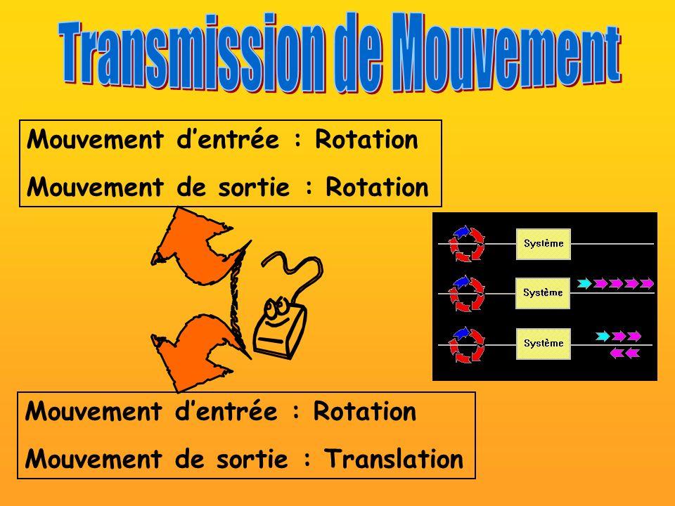 SommaireSommaire Mouvement dentrée : Rotation Mouvement de sortie : Rotation Mouvement dentrée : Rotation Mouvement de sortie : Translation