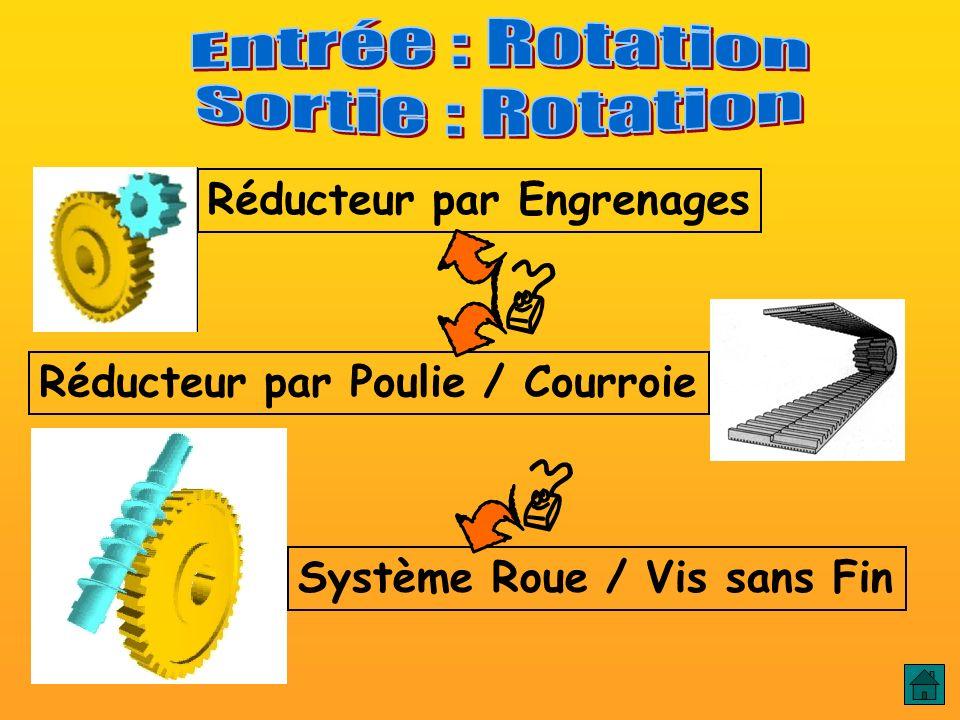 Réducteur par Poulie / Courroie Réducteur par Engrenages Système Roue / Vis sans Fin E : Rotation / S : Rotation