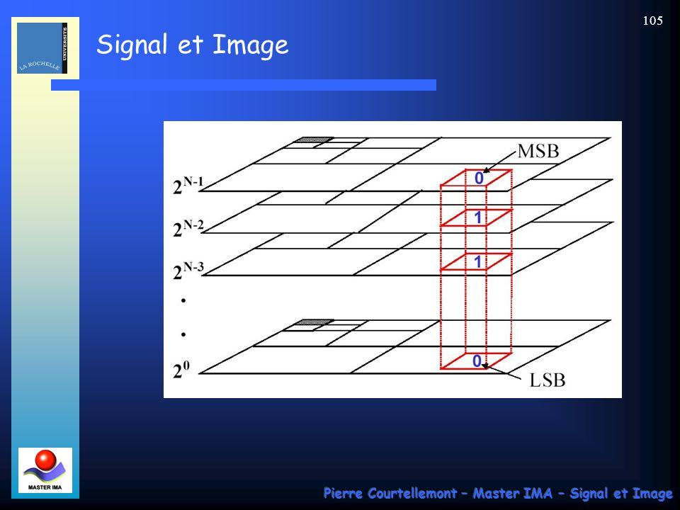Signal et Image Pierre Courtellemont – Master IMA – Signal et Image 105