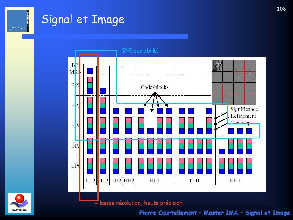 Signal et Image Pierre Courtellemont – Master IMA – Signal et Image 108 + basse résolution, haute précision SNR scalabilité