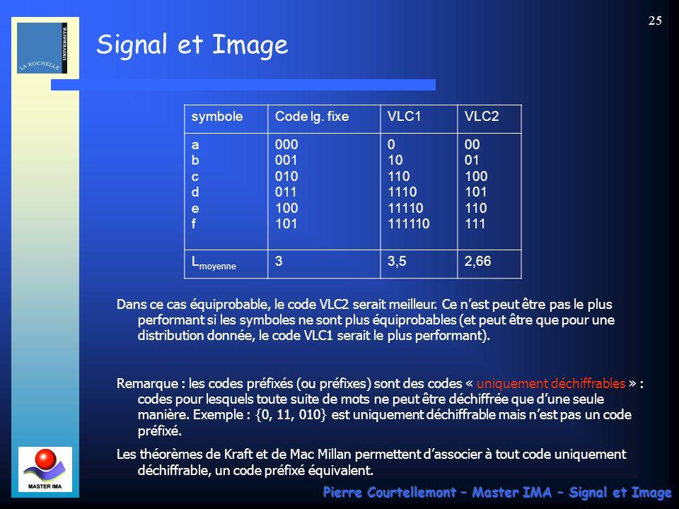 Signal et Image Pierre Courtellemont – Master IMA – Signal et Image 25 symboleCode lg. fixeVLC1VLC2 abcdefabcdef 000 001 010 011 100 101 0 10 110 1110