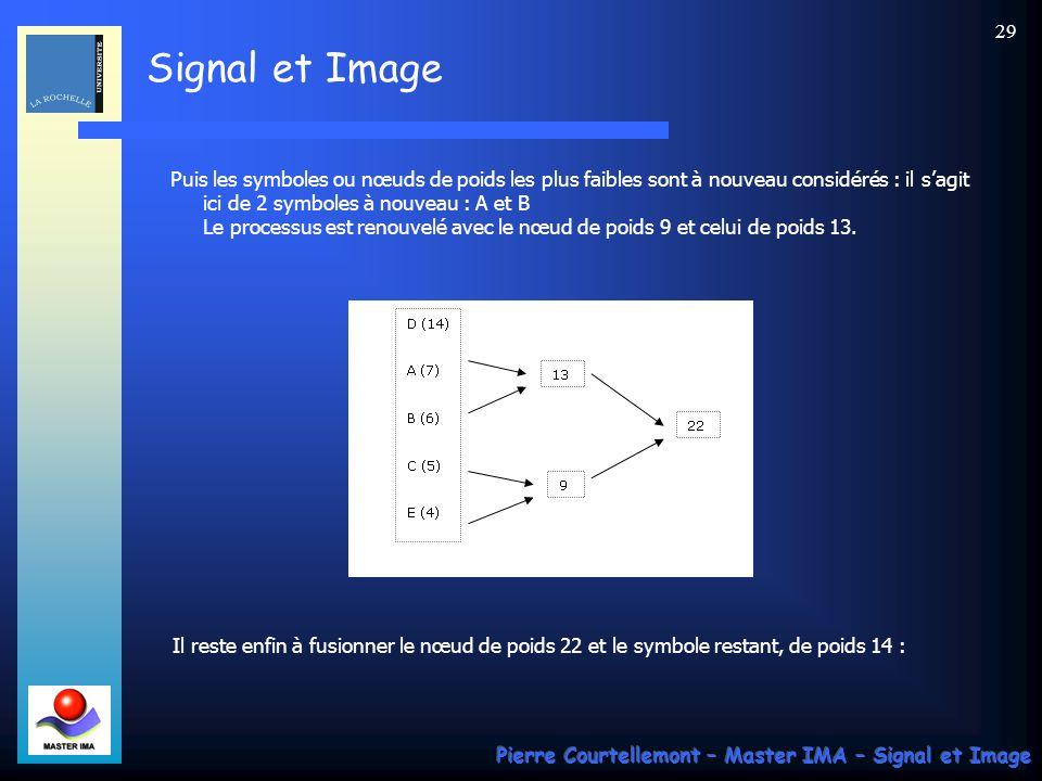 Signal et Image Pierre Courtellemont – Master IMA – Signal et Image 29 Puis les symboles ou nœuds de poids les plus faibles sont à nouveau considérés