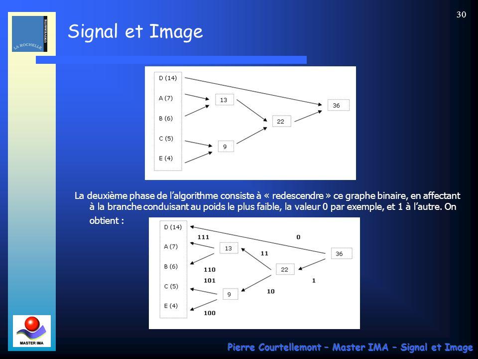 Signal et Image Pierre Courtellemont – Master IMA – Signal et Image 30 La deuxième phase de lalgorithme consiste à « redescendre » ce graphe binaire,
