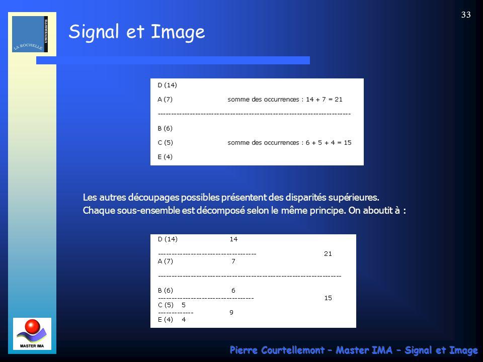 Signal et Image Pierre Courtellemont – Master IMA – Signal et Image 33 Les autres découpages possibles présentent des disparités supérieures. Chaque s