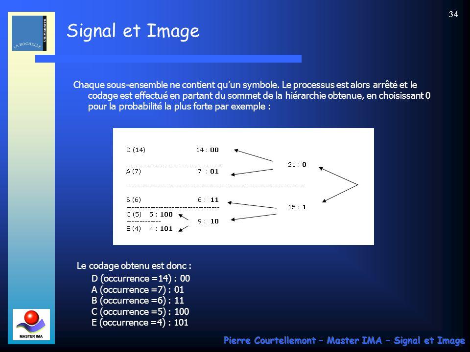 Signal et Image Pierre Courtellemont – Master IMA – Signal et Image 34 Chaque sous-ensemble ne contient quun symbole. Le processus est alors arrêté et