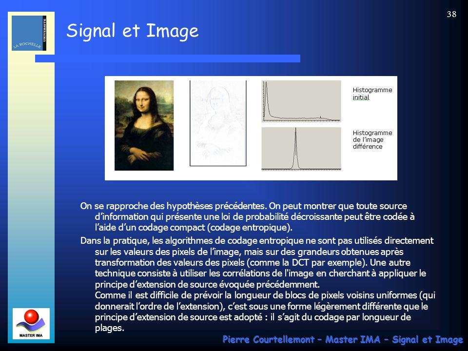 Signal et Image Pierre Courtellemont – Master IMA – Signal et Image 38 On se rapproche des hypothèses précédentes. On peut montrer que toute source di