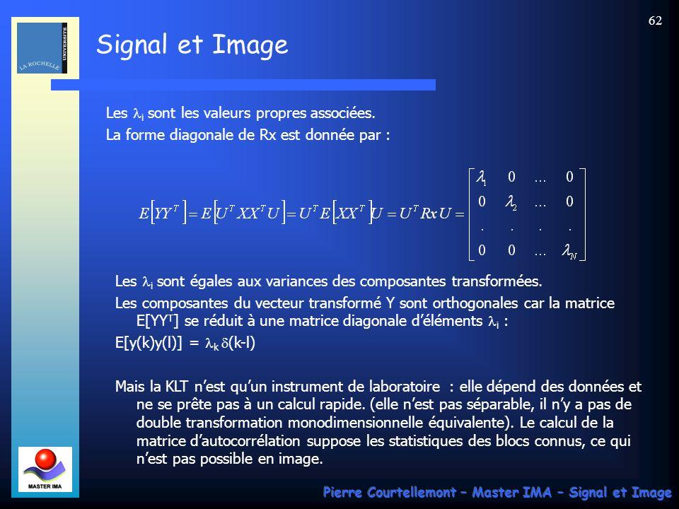 Signal et Image Pierre Courtellemont – Master IMA – Signal et Image 62 Les i sont les valeurs propres associées. La forme diagonale de Rx est donnée p