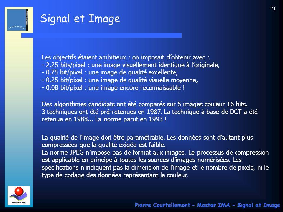 Signal et Image Pierre Courtellemont – Master IMA – Signal et Image 71 Les objectifs étaient ambitieux : on imposait dobtenir avec : - 2.25 bits/pixel