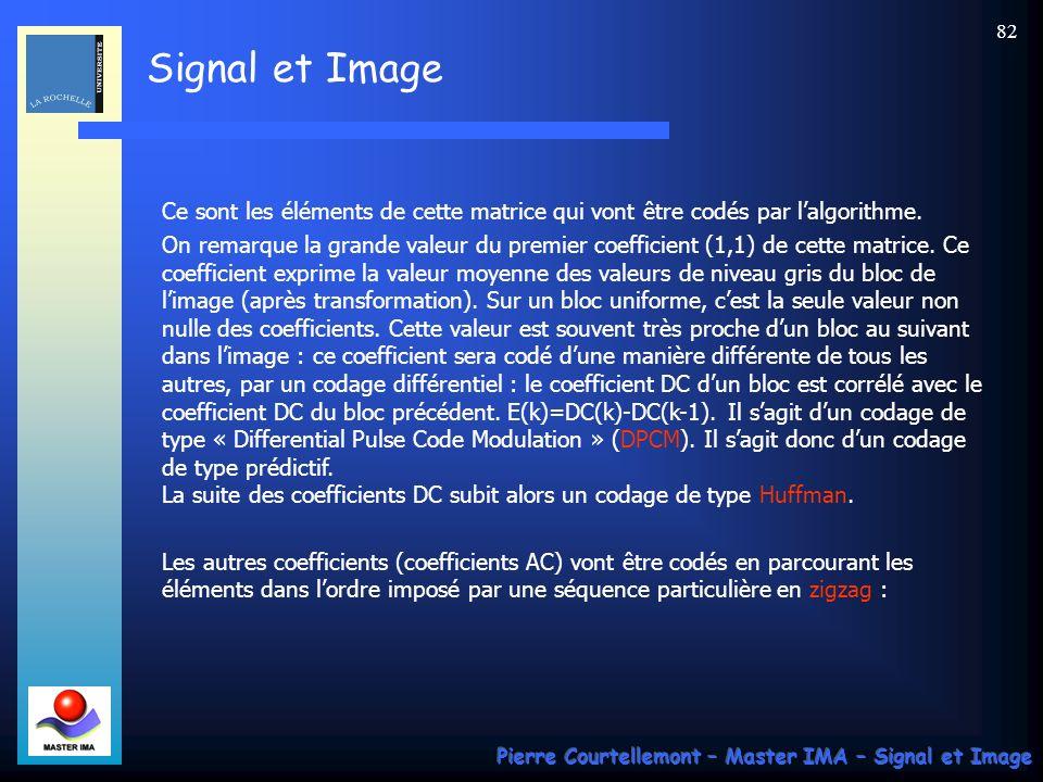 Signal et Image Pierre Courtellemont – Master IMA – Signal et Image 82 Ce sont les éléments de cette matrice qui vont être codés par lalgorithme. On r