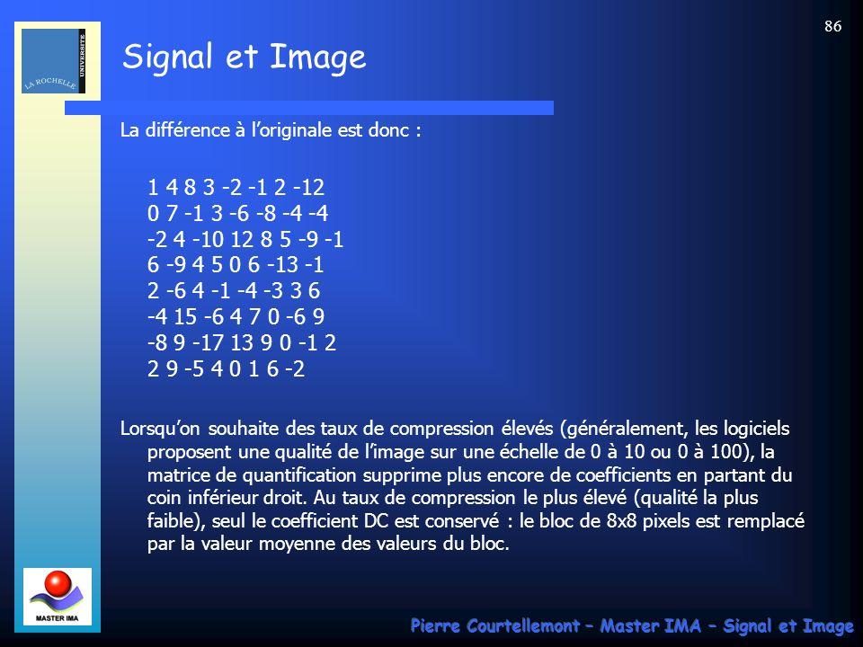 Signal et Image Pierre Courtellemont – Master IMA – Signal et Image 86 La différence à loriginale est donc : 1 4 8 3 -2 -1 2 -12 0 7 -1 3 -6 -8 -4 -4