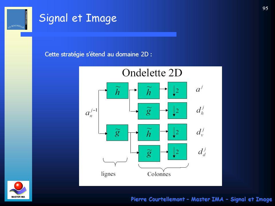 Signal et Image Pierre Courtellemont – Master IMA – Signal et Image 95 Cette stratégie sétend au domaine 2D :