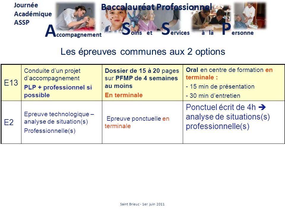 Les épreuves communes aux 2 options E13 Conduite dun projet daccompagnement PLP + professionnel si possible Dossier de 15 à 20 pages sur PFMP de 4 sem