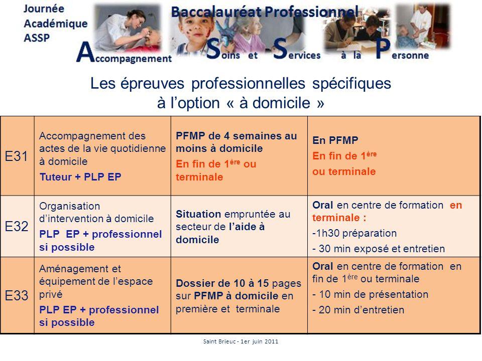 Les épreuves professionnelles spécifiques à loption « à domicile » E31 Accompagnement des actes de la vie quotidienne à domicile Tuteur + PLP EP PFMP