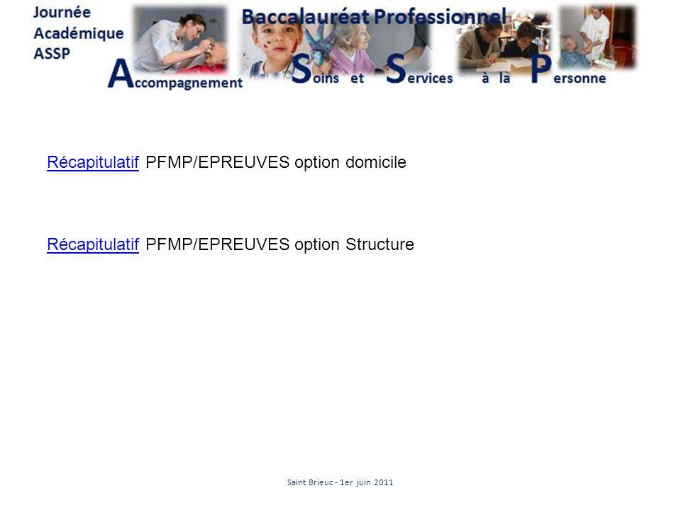 RécapitulatifRécapitulatif PFMP/EPREUVES option domicile RécapitulatifRécapitulatif PFMP/EPREUVES option Structure