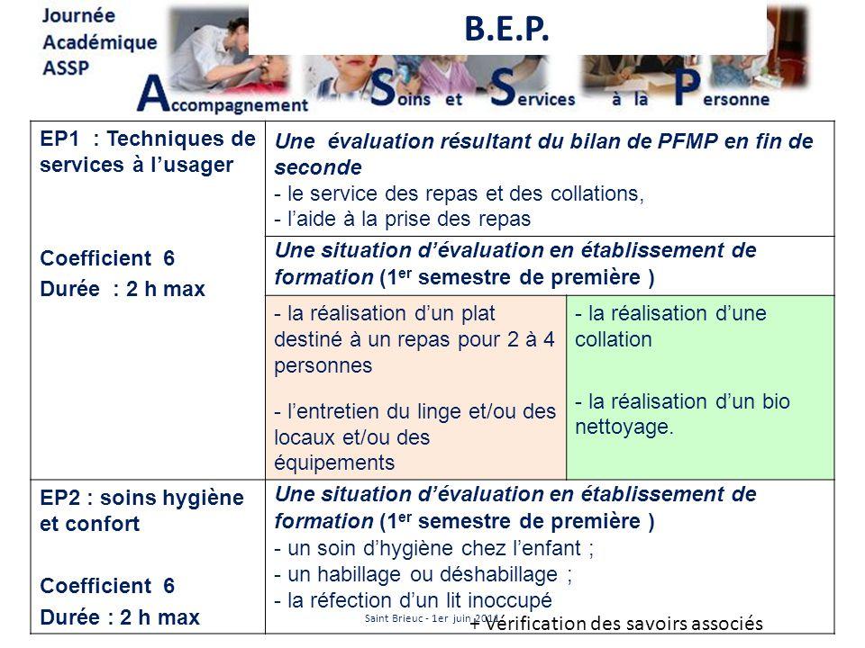 EP1 : Techniques de services à lusager Coefficient 6 Durée : 2 h max Une évaluation résultant du bilan de PFMP en fin de seconde - le service des repa