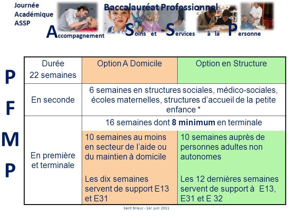 Durée 22 semaines Option A DomicileOption en Structure En seconde 6 semaines en structures sociales, médico-sociales, écoles maternelles, structures d