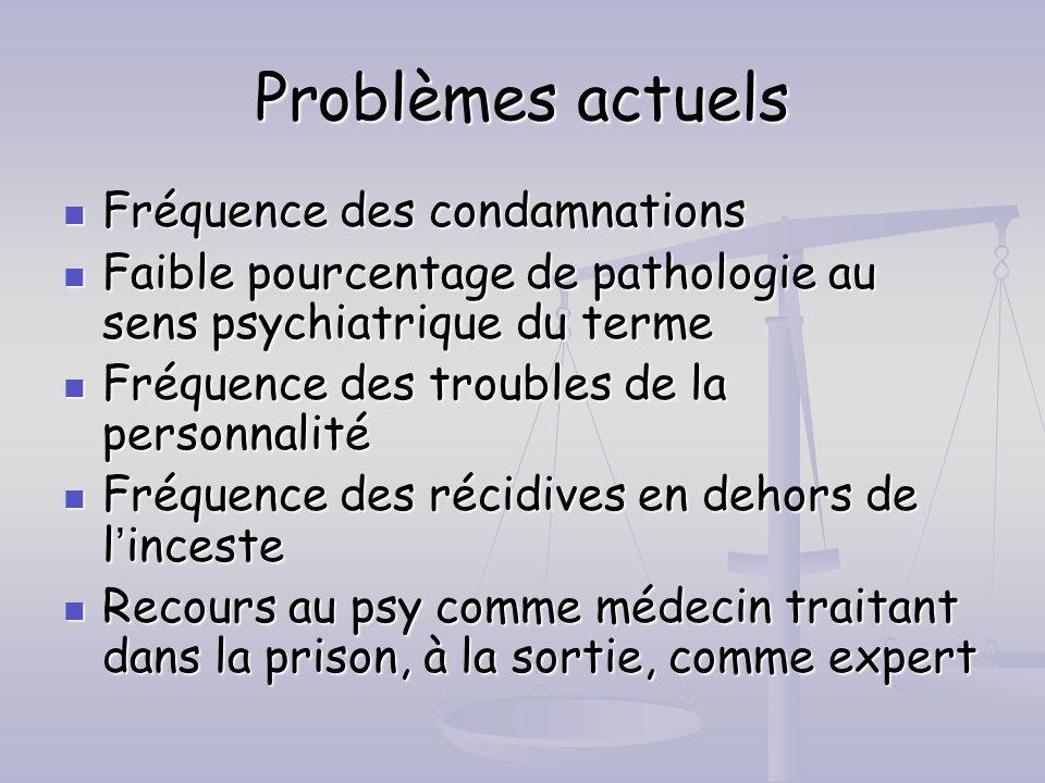 Problèmes actuels Fréquence des condamnations Fréquence des condamnations Faible pourcentage de pathologie au sens psychiatrique du terme Faible pourc