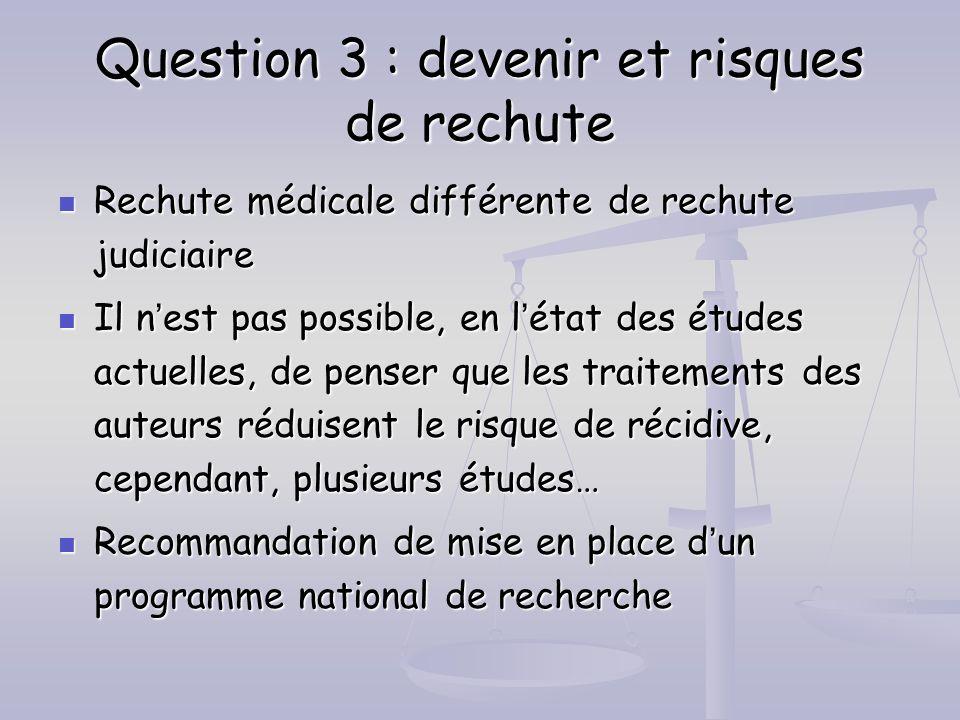 Question 3 : devenir et risques de rechute Rechute médicale différente de rechute judiciaire Rechute médicale différente de rechute judiciaire Il nest