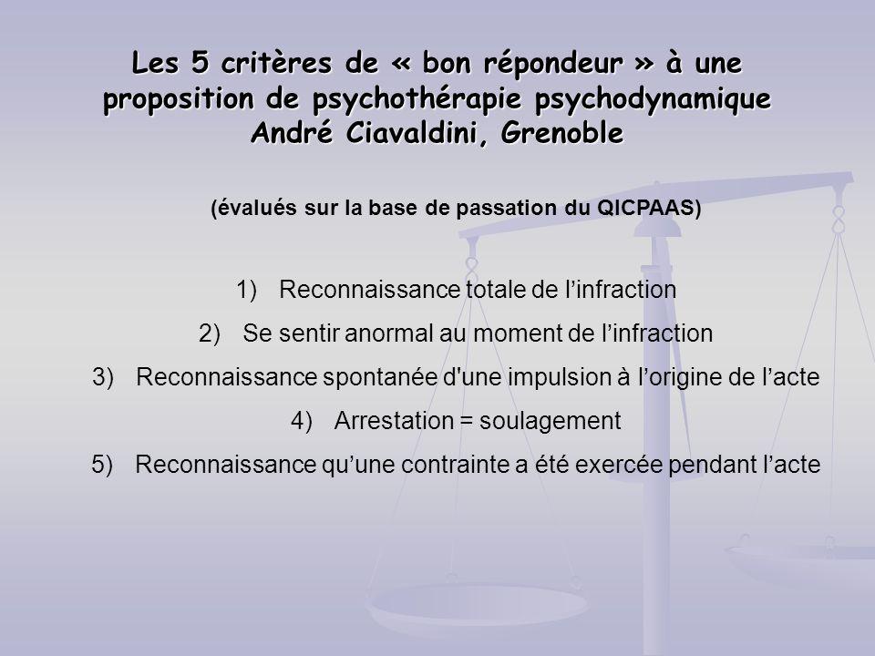 Les 5 critères de « bon répondeur » à une proposition de psychothérapie psychodynamique André Ciavaldini, Grenoble (évalués sur la base de passation d