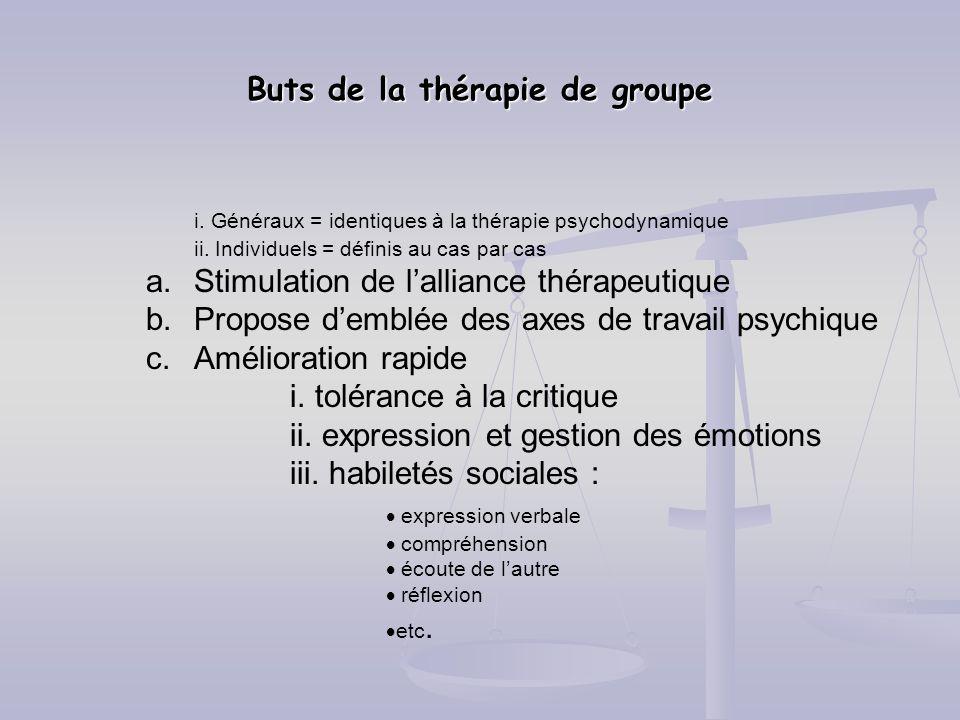 Buts de la thérapie de groupe i. Généraux = identiques à la thérapie psychodynamique ii. Individuels = définis au cas par cas a.Stimulation de lallian