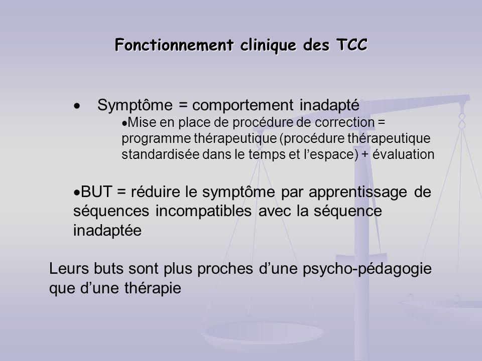 Fonctionnement clinique des TCC Symptôme = comportement inadapté Mise en place de procédure de correction = programme thérapeutique (procédure thérape