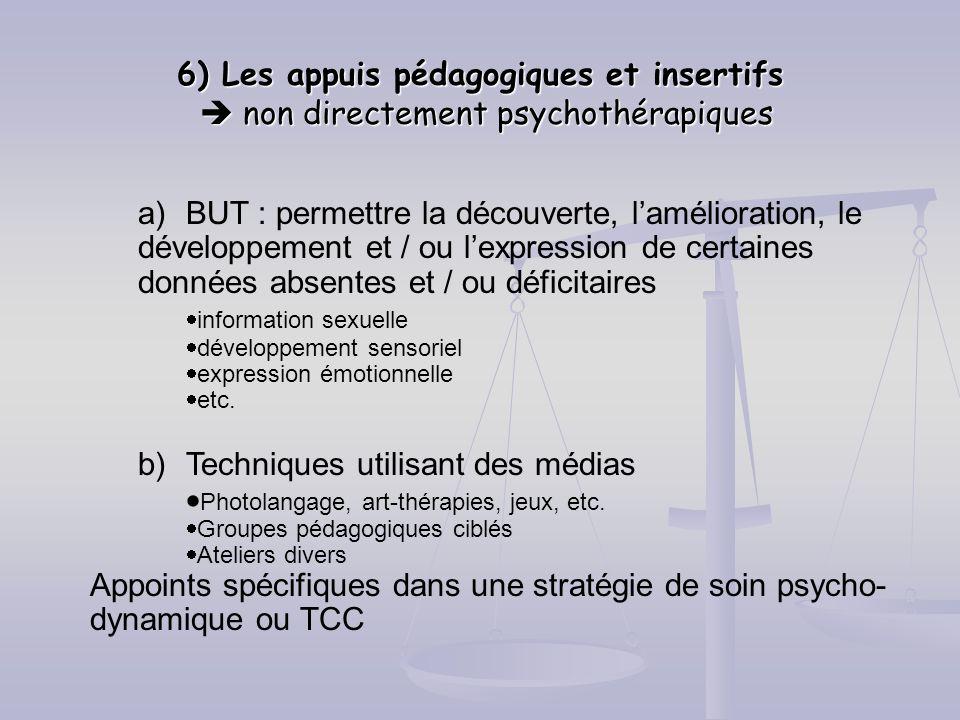 6) Les appuis pédagogiques et insertifs non directement psychothérapiques a)BUT : permettre la découverte, lamélioration, le développement et / ou lex