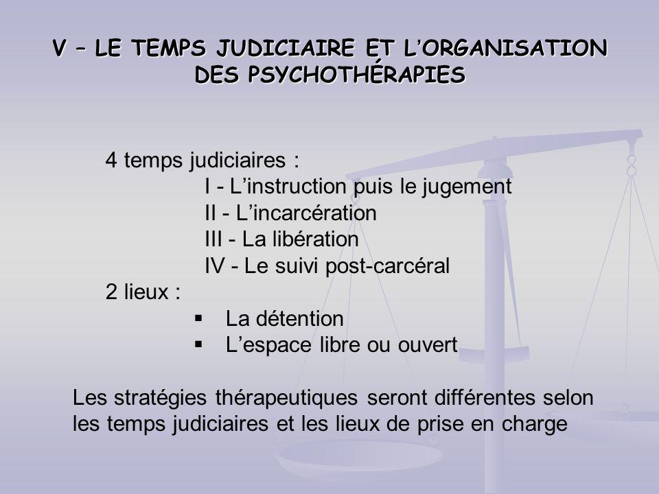 V – LE TEMPS JUDICIAIRE ET LORGANISATION DES PSYCHOTHÉRAPIES 4 temps judiciaires : I - Linstruction puis le jugement II - Lincarcération III - La libé