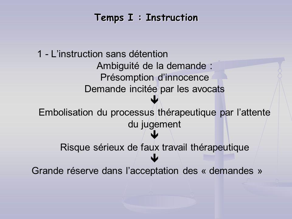 Temps I : Instruction 1 - Linstruction sans détention Ambiguité de la demande : Présomption dinnocence Demande incitée par les avocats Embolisation du